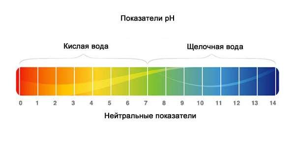ури-рн (uri-ph