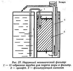 Как обеспечить фильтрацию и очистку воды в аквариуме  Рис 27 Наружный механический фильтр
