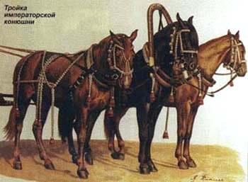 русская тройка лошадей, картинка изображение рисунок