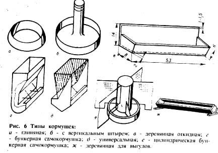 Рис 6. Типы кормушек для кроликов: а - шлиняная, б - с вертиклаьным штырем, в - деревянная откидная, г - бункерная самокормушка, д - универсальная, е- цилиндрическая бункерная самокормушка, ж - деревянная для выгулов
